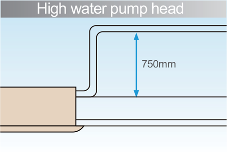Built-in drain pump