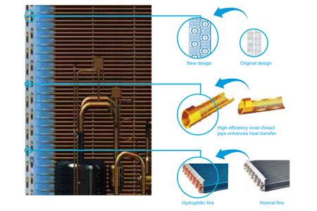 High performance heat exchanger