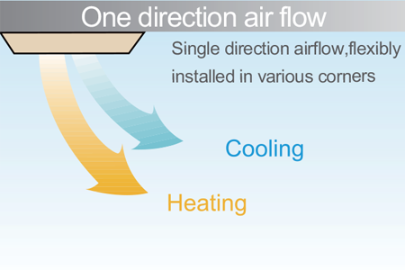One direction air flow