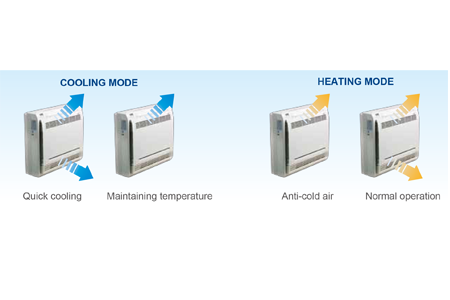 Powerful mode can be selected for rapid cooling or heating
