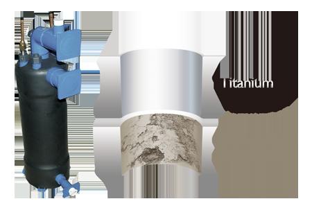 Titanium heat exchanger